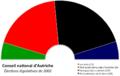 Conseil national Autriche 2002.png