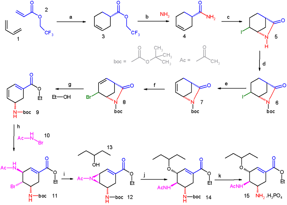 Corey oseltamivir synthesis