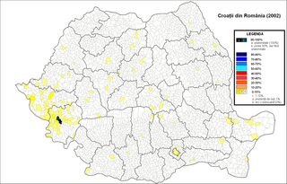 Croats of Romania