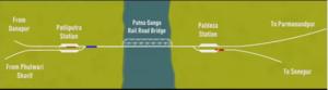 Patliputra Junction railway station - Patliputra and Bharpura Pahleja Ghat station on both sides of bridge