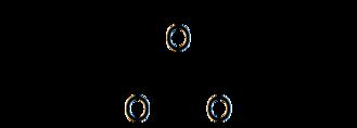 Carbonate ester - Image: Diphenyl carbonate