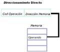 DireccionamientoDirecto.png