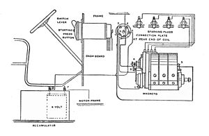 Ignition system - Switchable magneto ignition circuit, with starting battery.