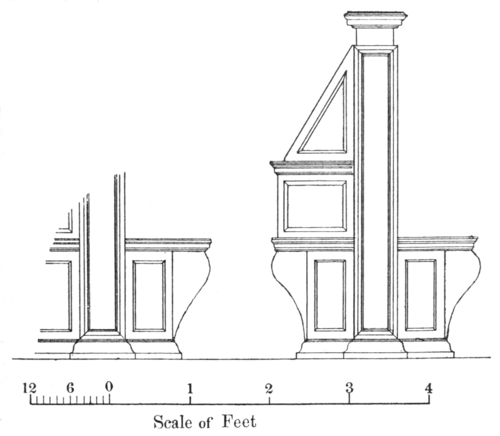 Fig}}. 7. Elevation of book-desks and reader's seats, Biblioteca Laurentiana, Florence