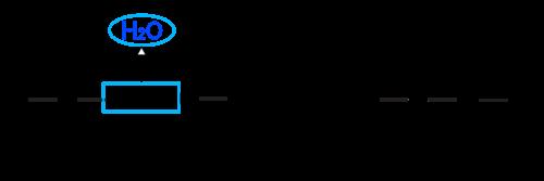 「エステル結合」の画像検索結果