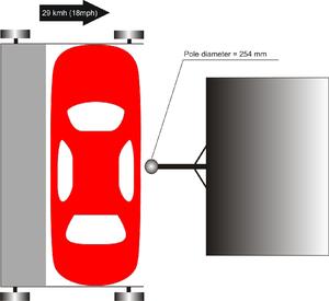 Euro NCAP - Euro NCAP side impact, pole test