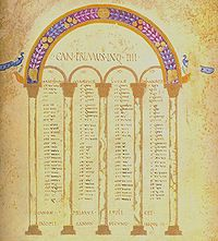 Ev Vatican canons 2v.jpg