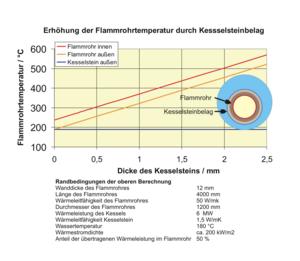 Kesselstein – Wikipedia
