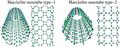 GaN haeckelite nanotube.png