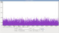 Gaussian white noise Frequency Analysis.png