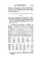 Generalverzeichniß der Gebornen, Getrauten, Gestorbenen und Communicanten im Fürstenthum Bayreut im J. 1787 bis 1790.pdf