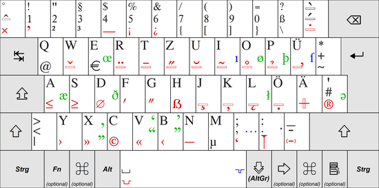 German Keyboard Layout T2 According To Din 2137 1 2017 06