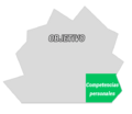 Importancia-organizacion1.png
