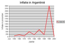 Australian Dollar(AUD) To Argentine Peso(ARS) Exchange Rates History