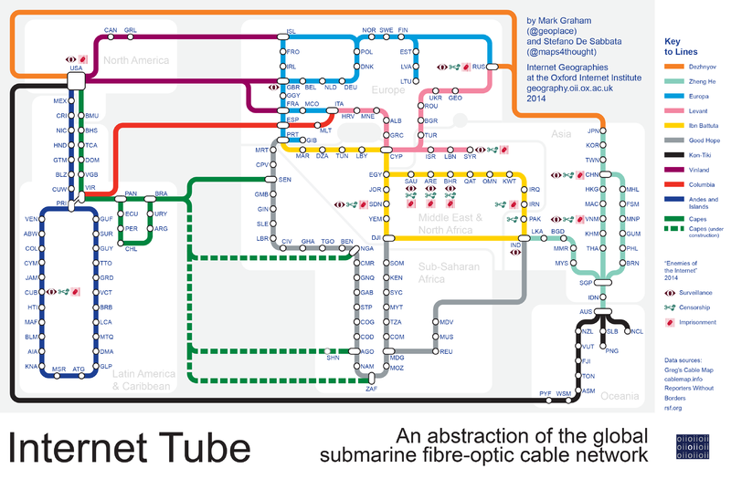 File:Internet Tube.png
