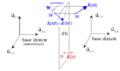 Invariance par antisymétrie plane.png