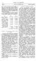José Luis Cantilo - 1925 - Agricultura, ganadería e industrias, Exposiciones y concurso de granja. Enseñanza agrícologanadera y de industrias afines, Política forestal.pdf