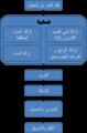 LNG Process Ar.png