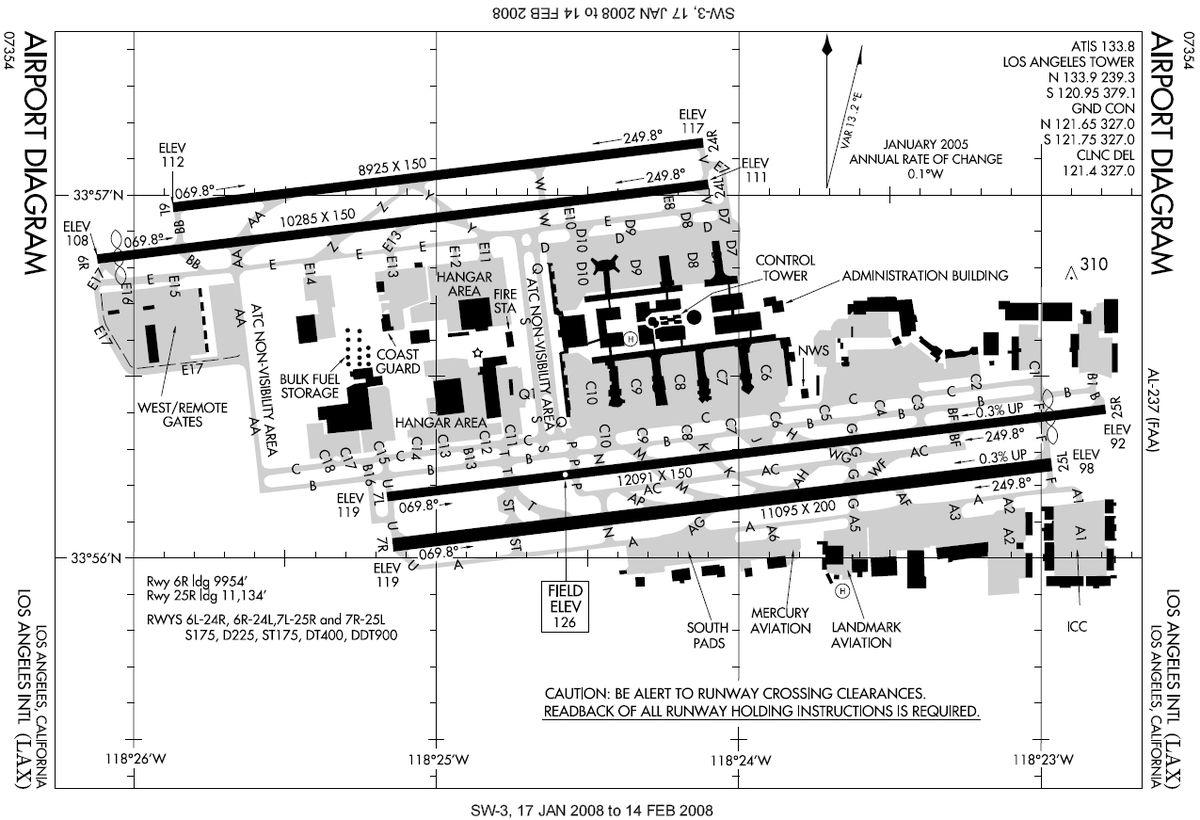 Célèbre Aéroport international de Los Angeles — Wikipédia PT92