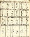 Livre de danse - manuscript (1700) (14579204570).jpg