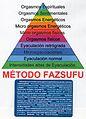 Método Fazsufu - Conocimientos sexuales especiales.jpg