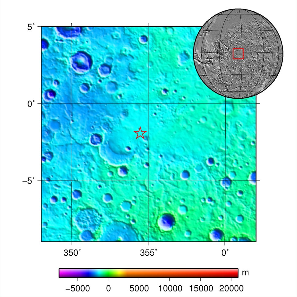 MOLA opportunity