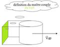 Maître couple d'un objet en translation relative dans un fluide.png