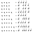 Mensural notation perfection.png