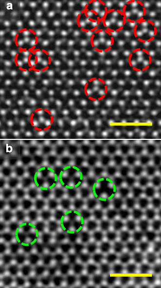 Crystallographic defect - Electron microscopy of antisites (a, Mo substitutes for S) and vacancies (b, missing S atoms) in a monolayer of molybdenum disulfide. Scale bar: 1 nm.