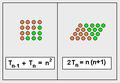 Números cuadrados y oblongos.png