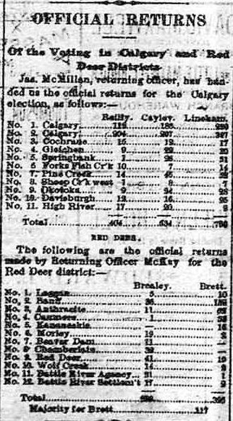 Elections NWT - Official results published in the Calgary Tribune July 4, 1888. The results were only published in local newspapers and not compiled into an official publication.