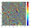 PRA for 2D turbulence.pdf