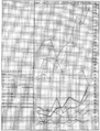 PSM V73 D132 The annual average ratio of deaths by homicide in chicago 1901-06.png