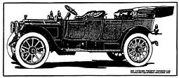 1910 Packard advertisement, Indianapolis Star, May 22, 1910 Packard 1910-0522 touring.jpg