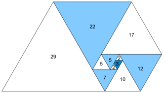 Perrin number - Spiral of equilateral triangles with side lengths which follow the Perrin sequence.
