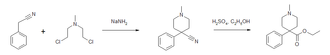 Pethidine - Pethidine synthesis