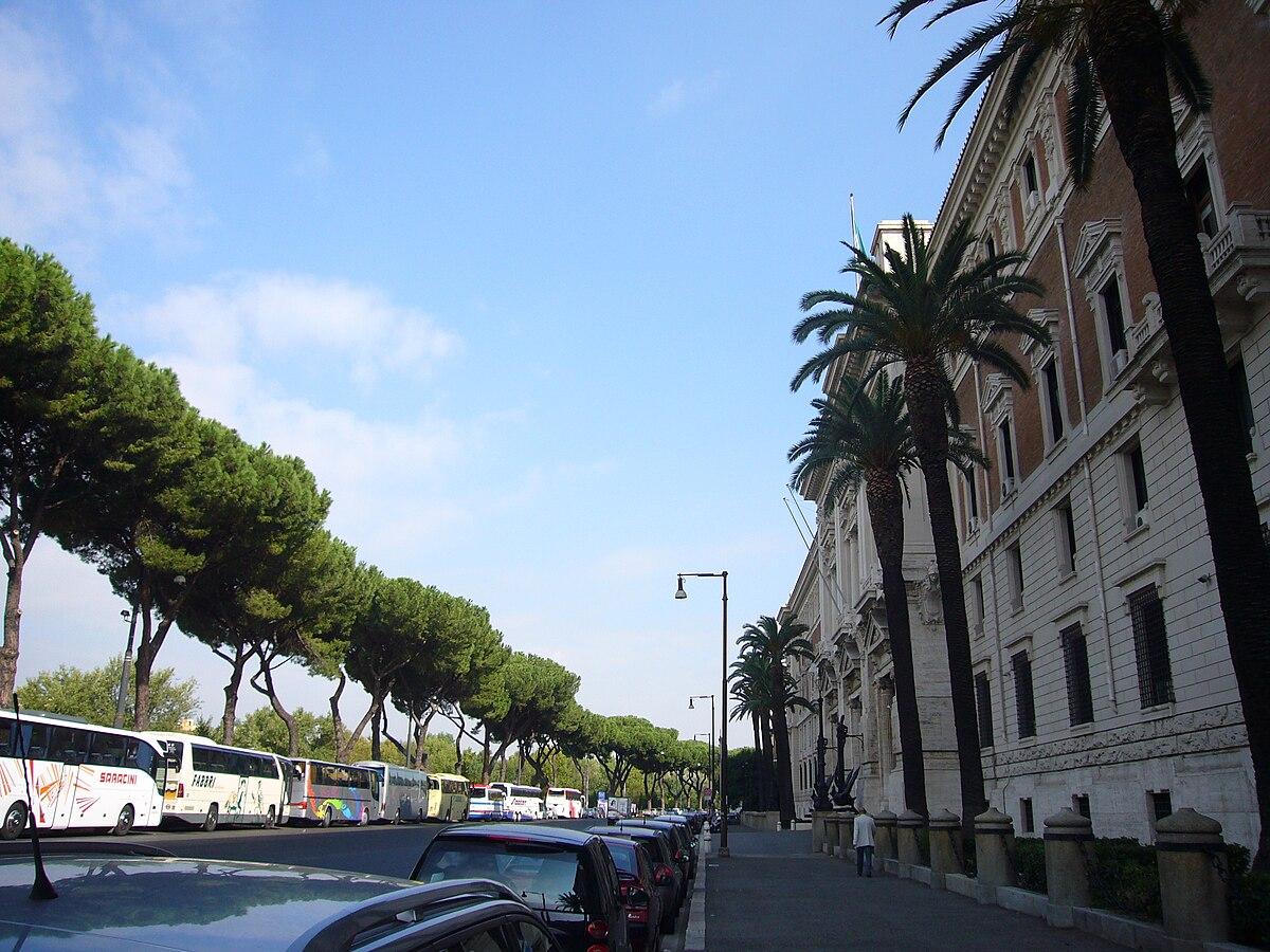 Visitare Villa Borghese Con Overboard