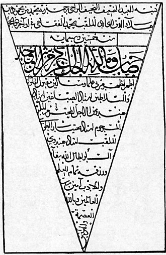 Qabus-Nama - Seen here is the last page of a Qabus nameh manuscript located in the library of The Malik National Museum of Iran, dated 1349.