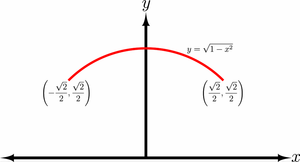 Arc length - Quarter circle