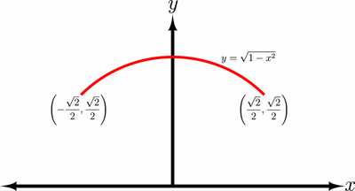 Arc length - Wikipedia