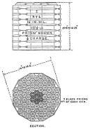 RML 16 inch 112.5 lb quarter charge prism brown cartridge diagram