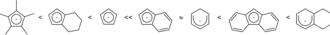 Transition metal indenyl complex - General trend for haptotropic rearrangement assisted ligand substitution.