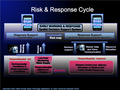 Risk response cylce.png