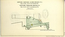 SBBL 32 pounder gun on medium sliding garrison carriage No. 6 diagram.jpg