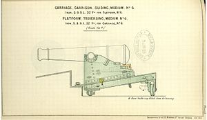 SBBL 32 pounder - SBBL 32 pounder gun on medium sliding garrison carriage No. 6 diagram