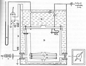 Timeline of quantum mechanics - A schematic diagram of the apparatus for Millikan's refined oil drop experiment.