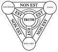 Scudo della Trinità .jpg