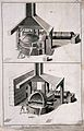 Sections of a furnace used in the processing of copper. Etch Wellcome V0023540ER.jpg