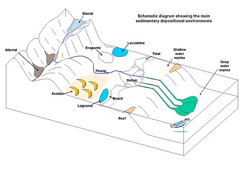 sulfate minerals wikivisually depositional environment contents