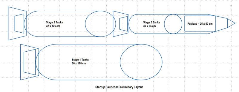 Startup Launcher Preliminary Layout.PNG